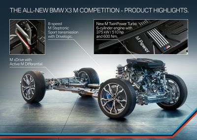 P90335751_highRes_the-all-new-bmw-x3-m