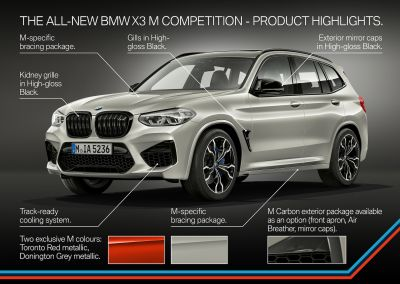 P90335752_highRes_the-all-new-bmw-x3-m