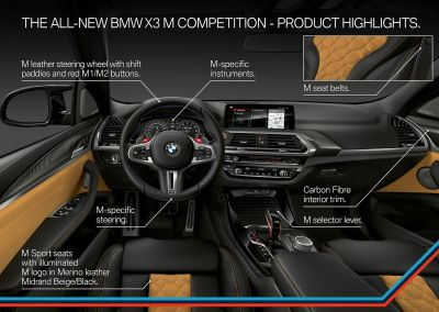 P90335753_highRes_the-all-new-bmw-x3-m