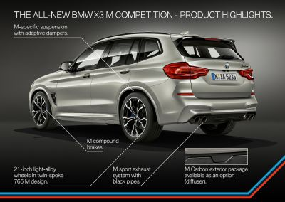 P90335754_highRes_the-all-new-bmw-x3-m