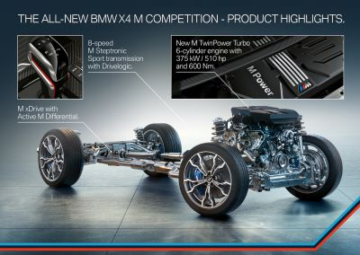 P90335759_highRes_the-all-new-bmw-x4-m