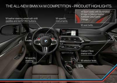 P90335761_highRes_the-all-new-bmw-x4-m