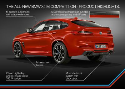P90335762_highRes_the-all-new-bmw-x4-m
